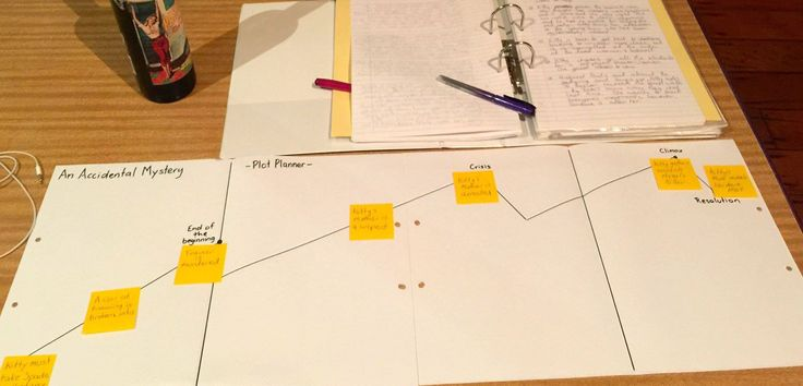 """""""Working through the plot planner, have already discovered a way to 'up the…"""