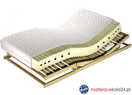 Poland mattresses manufacturer.