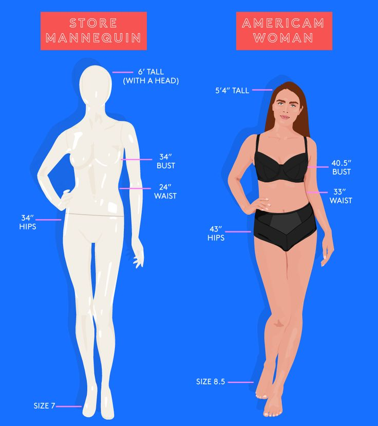 Just HOW Skinny Are Store Mannequins? by Anna Sudit via refinery29 #Fashio #Body_Image
