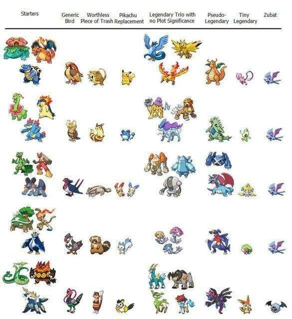 Woobat Evolution Chart 25+ best Charma...