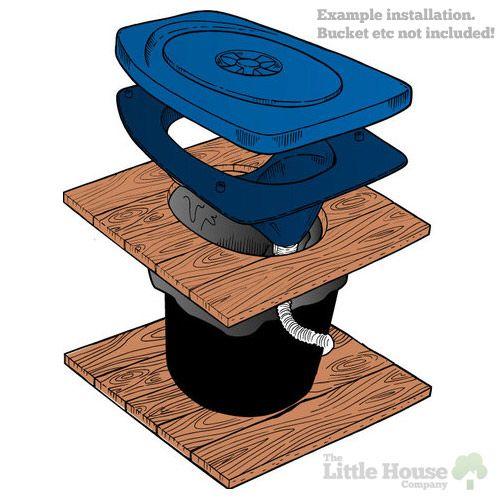 121 besten bio toilets and composting toilets bilder auf pinterest komposttoilette badezimmer. Black Bedroom Furniture Sets. Home Design Ideas