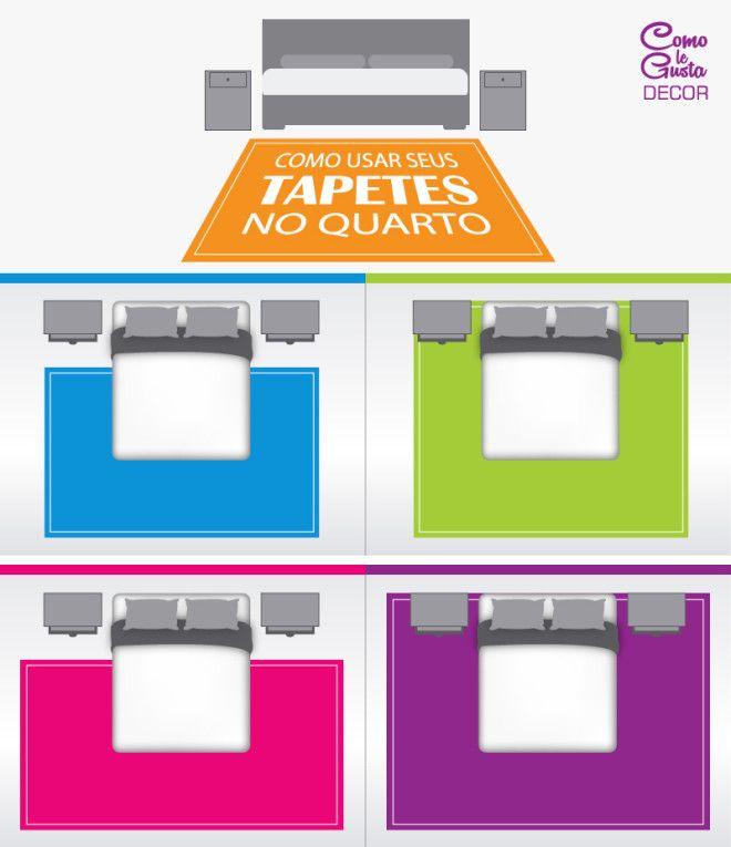 Tapetes: O guia absolutamente completo