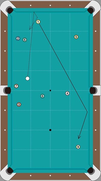 Some Clever Safety Ideas | Pool Cues and Billiards Supplies at PoolDawg.com