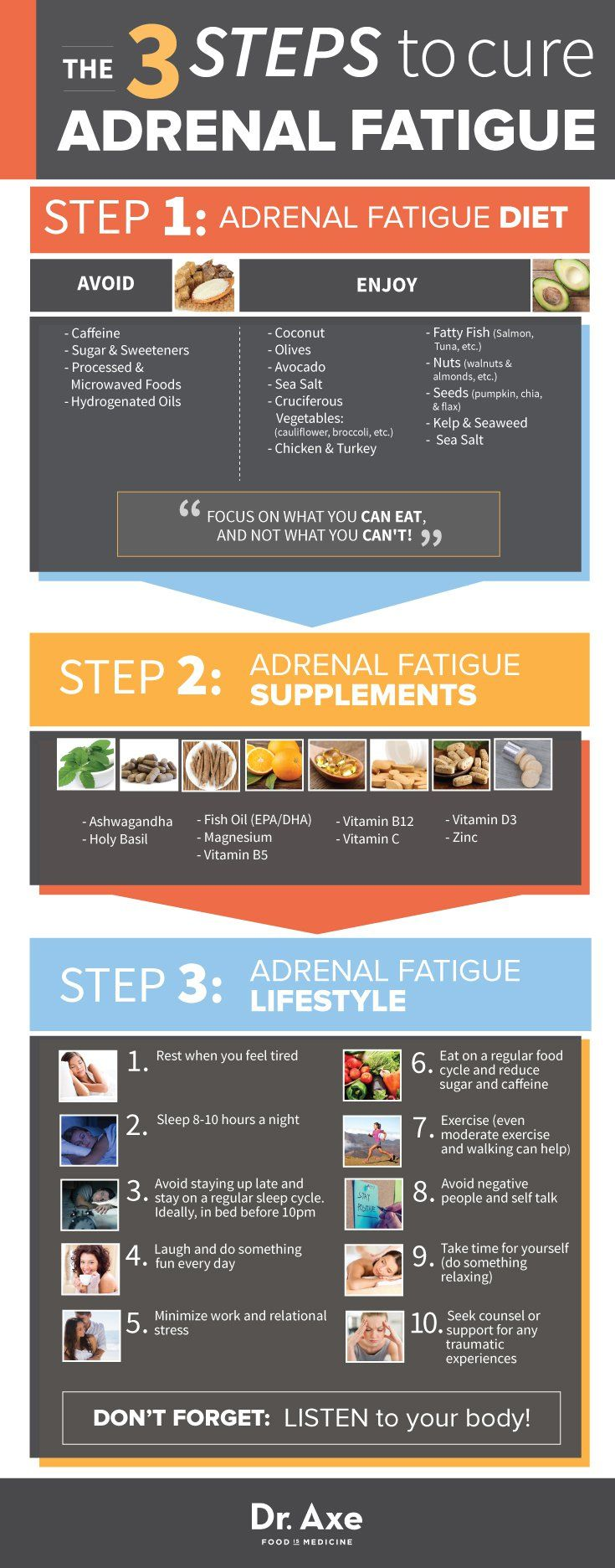 3 Step Adrenal Cure Info Graphic Chart.  Well. I need to work on a lot of the lower portion of this chart.