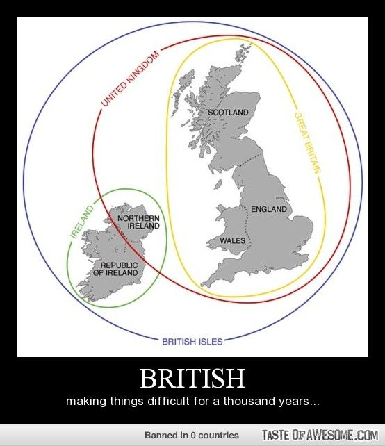 Explanation of the difference between UK, Great Britain, and British Isles - easy visual guide when people ask!