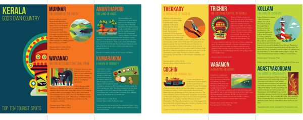 kerala tourism brochure by chaaya prabhat  via behance