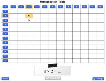 80 best math activities smart board images on pinterest interactive bulletin boards smart - Multiplication table interactive ...
