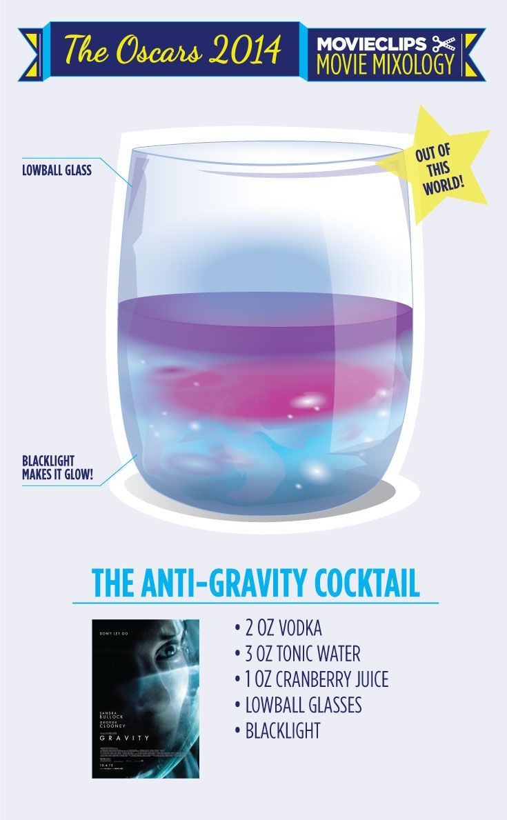"Movie Mixology: Oscar Edition - ""Anti-Gravity"" Cocktail"