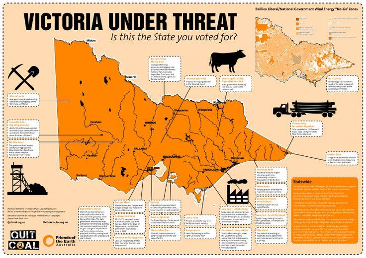 Victoria under threat   Friends of the Earth Australia
