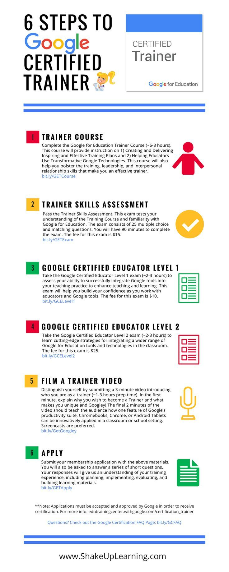 31 best edtech tips images on pinterest educational technology 6 steps to google certified trainer find out what it takes to become a google 1betcityfo Choice Image
