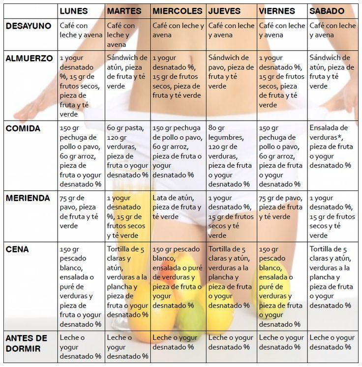 Menu semanal para adelgazar sano