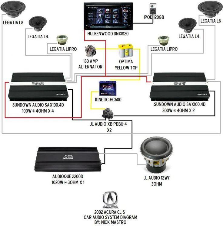 10 best car audio images on pinterest car stuff, speakers and on kenwood dnx8120 wiring diagram Kenwood Car Equalizer Kenwood eXcelon