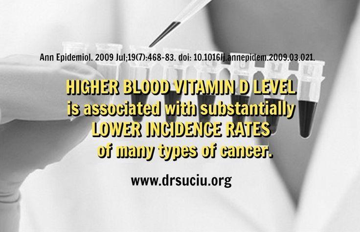 Picture More vitamin D, less cancer - drsuciu