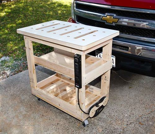 New Mobile Work Station #4: Project Complete - by MT_Stringer @ LumberJocks.com ~ woodworking community