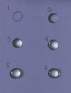 step-by-step, how to draw/paint a water droplet