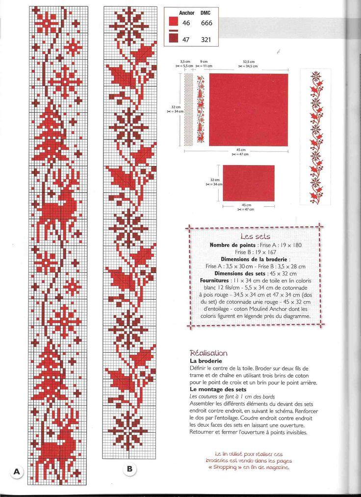 Cross Stitch Patterns, Christmas, Borders