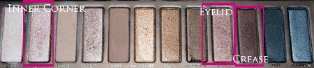 Tutorial: Bronzed Smoke Eyes, using Urban Decay's Naked Palette