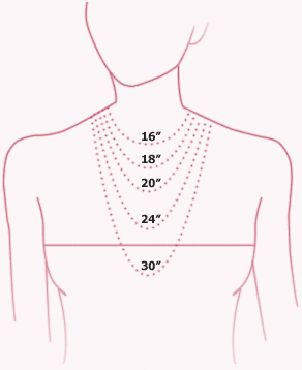 necklace lenghts. very helpful
