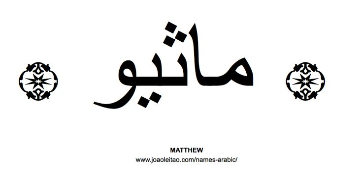 how to write in arabic Arabic writing system can be split into two types: modern standard arabic and classical arabic for those wanting to do business in arabic-speaking markets, the former (modern standard arabic) is the more important of the two, because it is common to all the countries in the arab world, and is used in newspapers,.