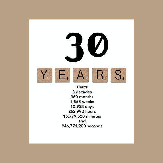 The 30th Decade Birthday Card is sure to make the recipient smile! Each 5x7 card is printed on 100lb white matte card stock is individually scored, ensuring a clean fold, comes with a white envelope and is shipped in a clear cello sleeve. Check out the 30th Scrabble Birthday Card