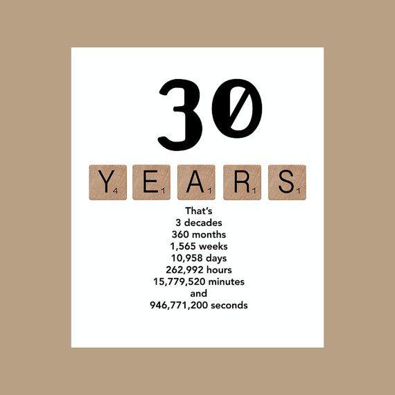 30th birthday card milestone birthday card decade birthday card 1987 ...