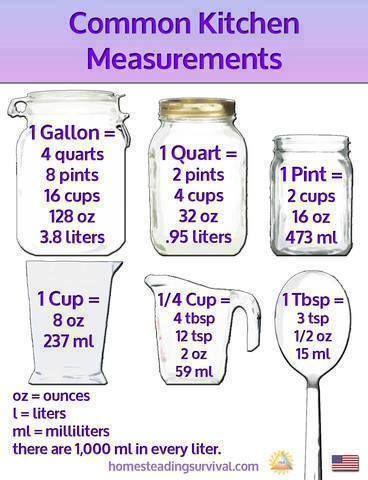 common kitchen measurements | Recipies to Make! | Pinterest