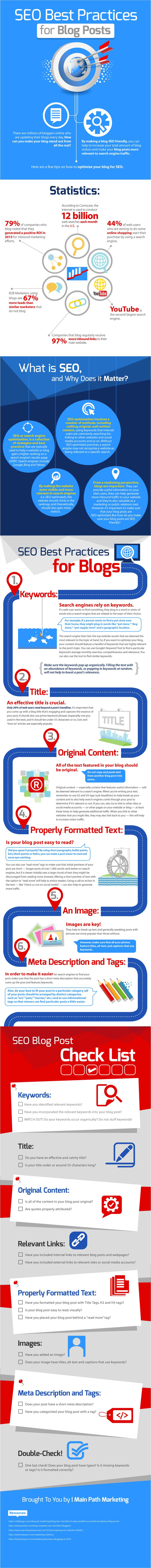 SEO Best Practices for Blog Posts #infographic #SEO #Blogging