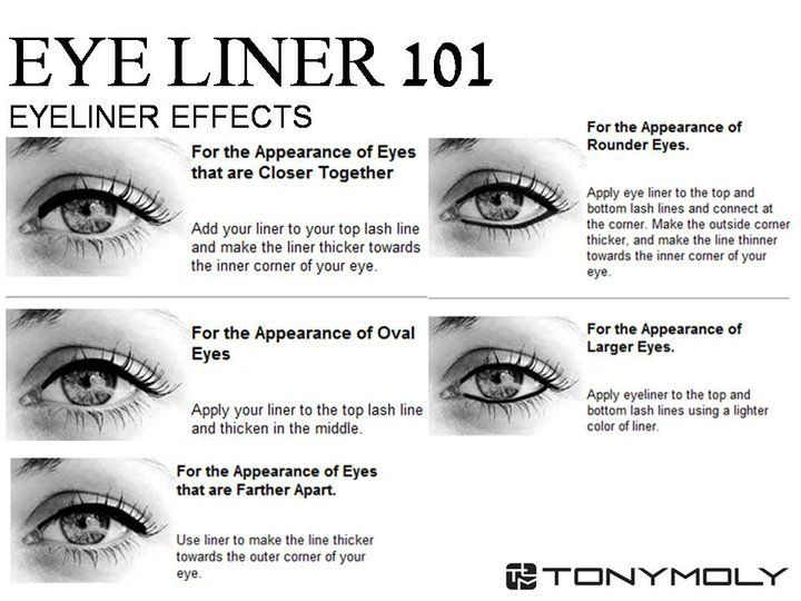eyeliner effects: Make Up, Beauty Tips, Makeup Tips, Eyeliner101, Eyeliner Effects, Eye Liner, Eyes