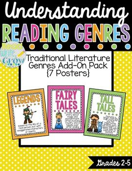This resource includes the following seven folktale and traditional literature subtype genre posters: fable, fairy tale, legends, myths, pourquoi tales, tall tales, and trickster tales. A reference sheet with each genre definition and examples is also provided.