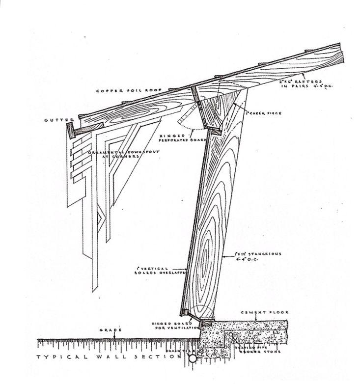25 best Architecture : Frank Lloyd Wright : Auldbrass