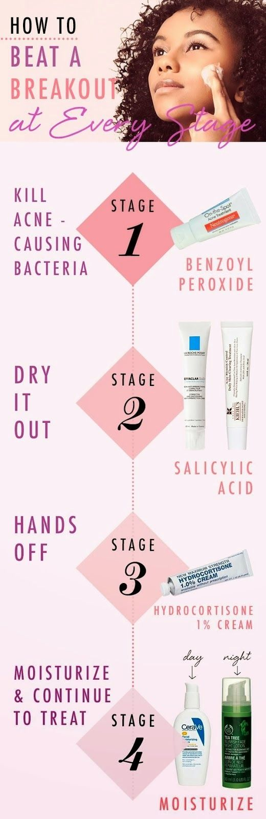 How to Beat a Pimple Breakout at Every Stage - The Beauty Goddess