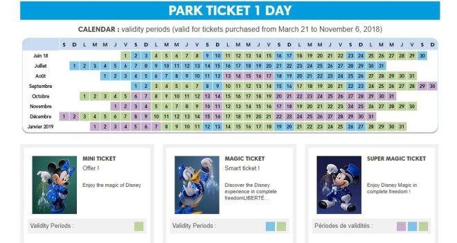 A Secret Tip On Getting Cheap Disneyland Paris Tickets 2020