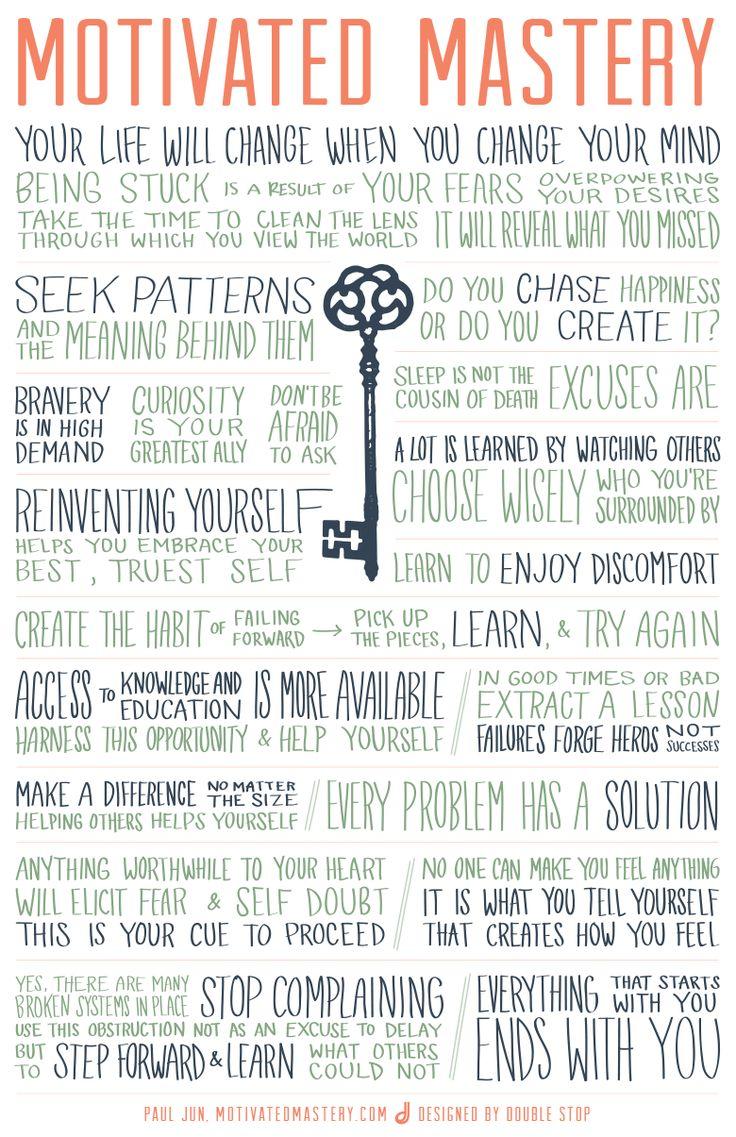Manifesto | Motivated Mastery