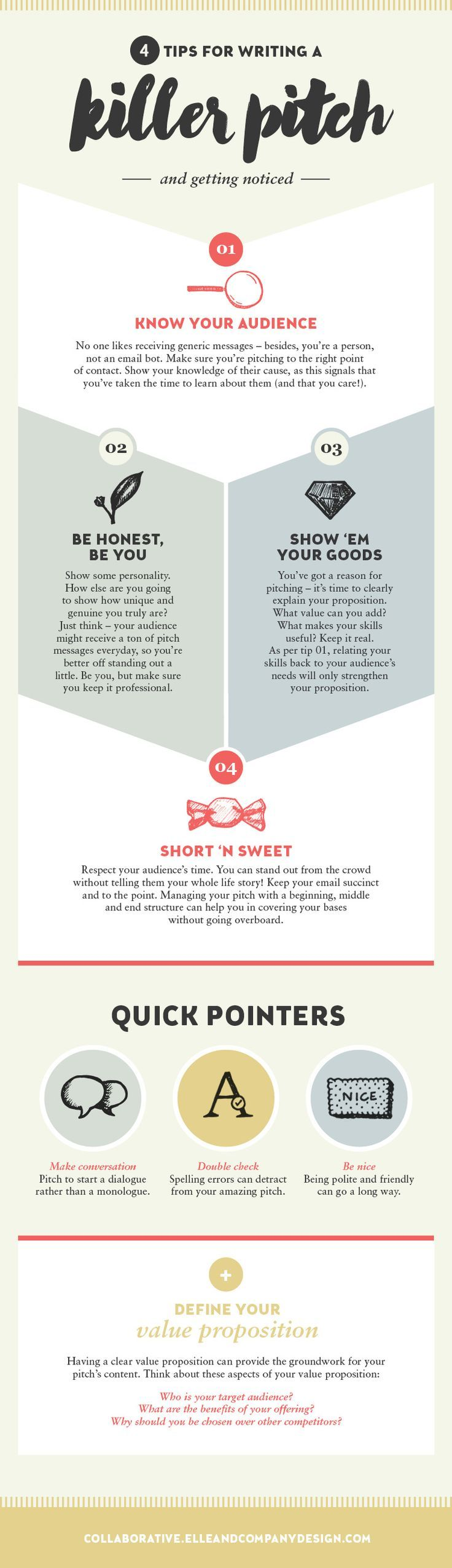 14 best pitch your idea images on pinterest | pitch, business tips