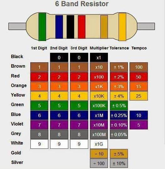37 best circuitos images on Pinterest Color codes, In living - resistor color code chart