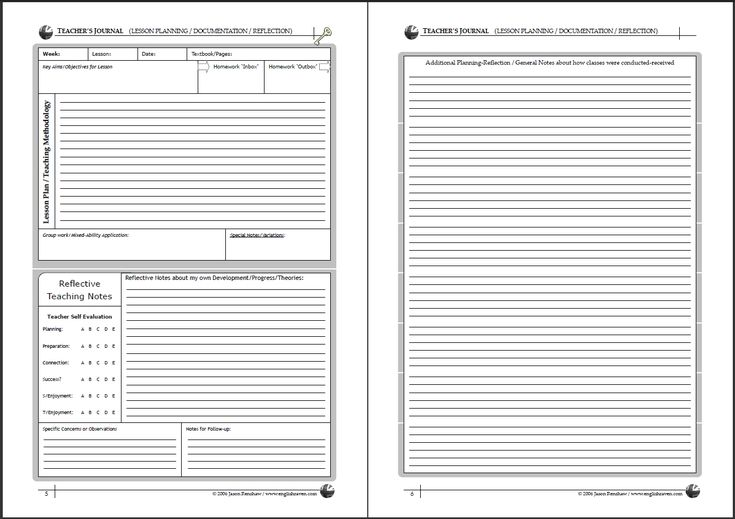 educator reflection journal template mo 2009 missouri western state university page 2 26 journal of applied learning in higher education / fall 2009 ash, clayton / critical reflection in applied figure 3: sample bloom-based reflection mechanism ( undergraduate research example) figure 3: sample bloom-based reflection mechanism.