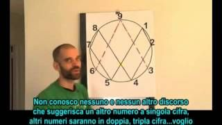 Cronologia - YouTube