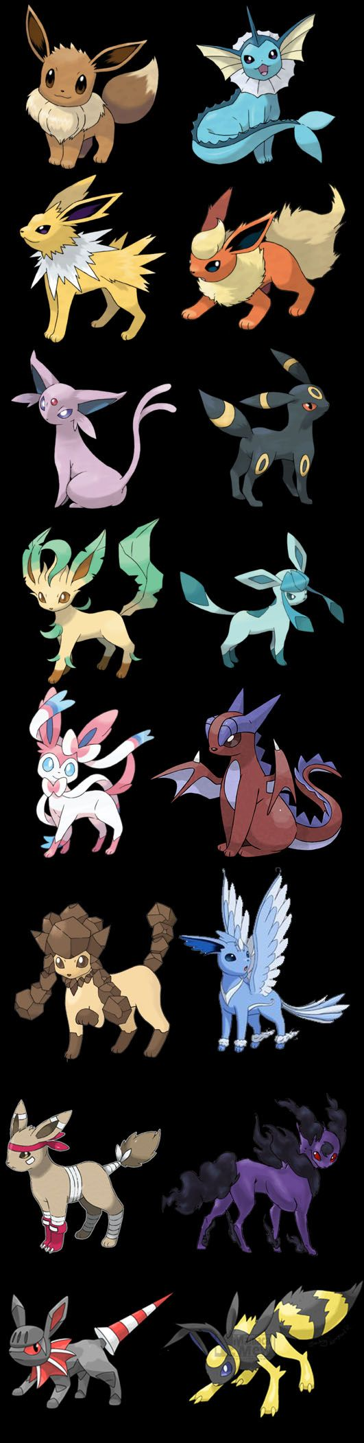 Evoluciones y Fakevoluciones de Eevee  Eevee (Normal) Vaporeon (Agua-Water) Jolteon (Electrico-Thunder) Flareon (Fuego-Fire) Espeon (Pisiquico-Psyquic) Umbreon (Siniestro-Dark) Leafeon (Planta-Grass) Glaceon (Hielo-Ice) Sylveon (Hada-Fairy)  Dragoneon (Dragon) Stoneon (Roca-Rock) Wingeon (Volador-Flying) Champeon o Fighteon (Luchador-Fighting) Ghosteon (Fantasma-Ghost) o Poiseon (Veneno-Poison) Steeleon (Acero-Steel) Insecteon (Bicho-Bug)  Podia hacer falta uno tipo Tierra-Ground Y en el…