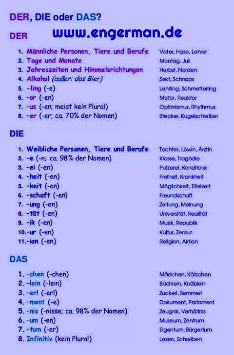1557 best Deustchland images on Pinterest | German language ...