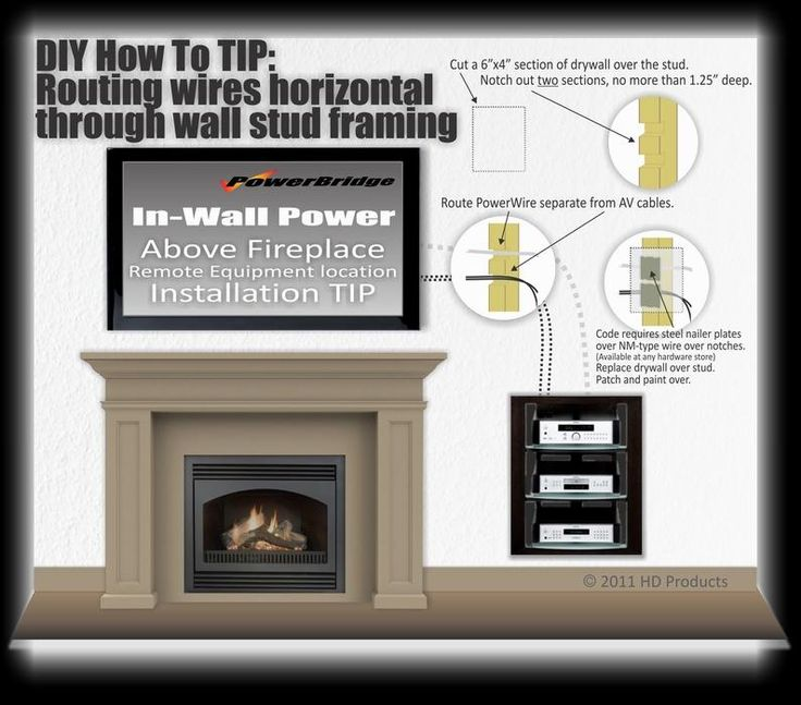 17 Best Ideas About Tv Over Fireplace On Pinterest Tv Above Fireplace Tv Mantle And Tv Above