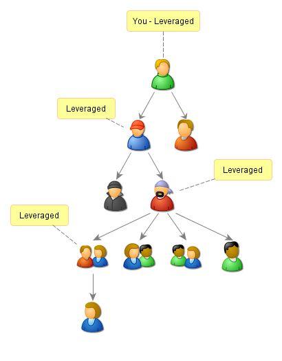 Best  Network Diagram Tool Ideas On   Katie Lewis