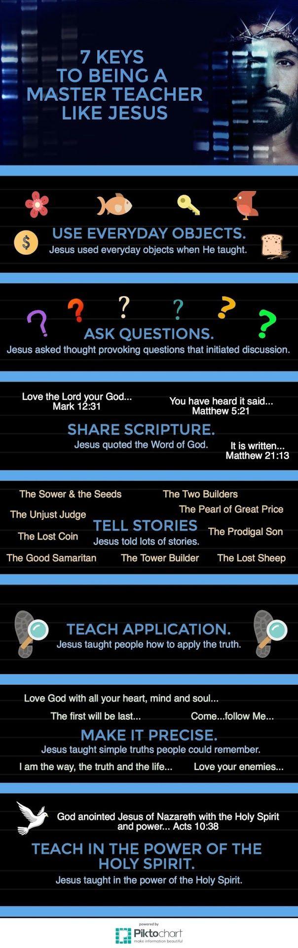 7 Keys to Being a Master Teacher Like Jesus ~ RELEVANT CHILDREN'S MINISTRY