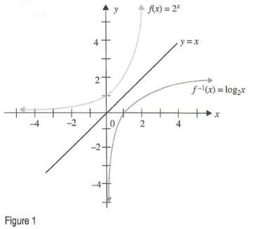 Solve Log and exponential equations with Step-by-Step Math