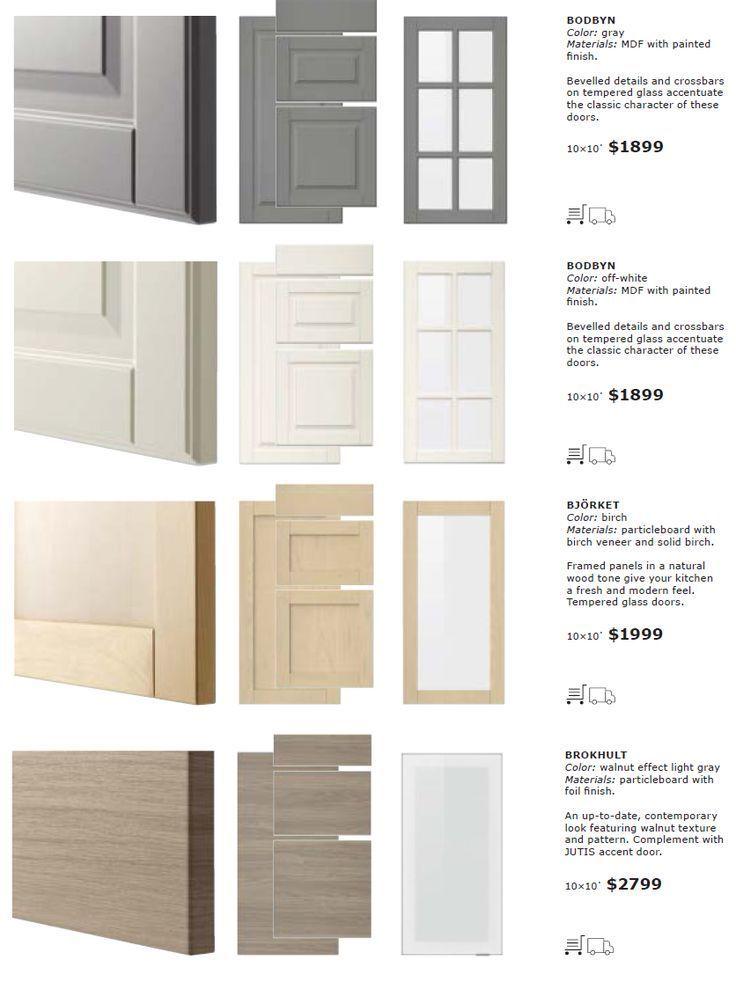 Kitchen Cabinets Doors Ikea