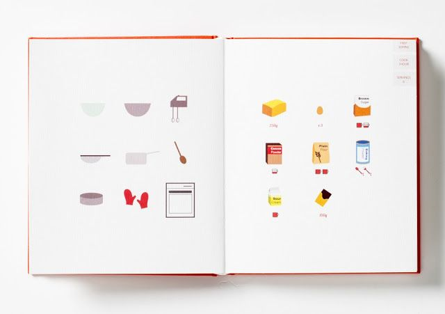 Good design makes me happy: Best Awards: The Wordless Recipe Book