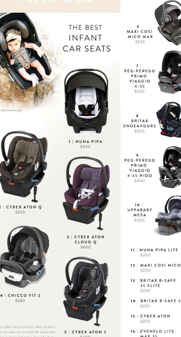 Pin By Naomi Anika On Quality Pins In 2020 Baby Car Seats Car Seats Toddler Car Seat