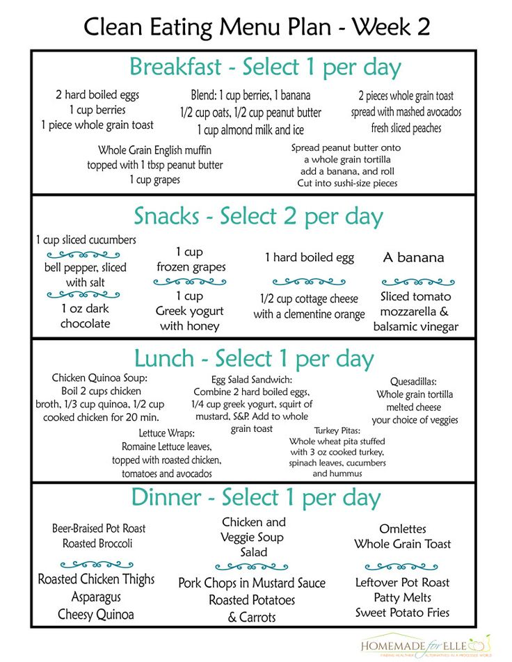 Clean Eating Meal Plan {100% Free - Includes Breakfast, Lunch ...