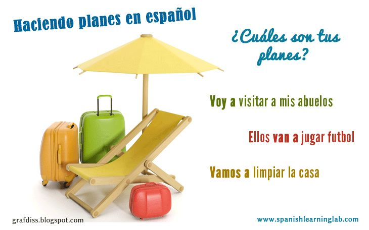 LESSON: Talking about Future Plans in Spanish: IR A + Infinitive. You will find new vocabulary and Spanish expressions in the mini conversations and practice your listening skill with the main conversation. CONTENT: 1. Introductory video: Making plans in Spanish with IR A + Infinitive 2. Describing your plans in Spanish and Asking about others 3. Listening activity No. 1: Planning for the weekend in Spanish 4. Listening activity No. 2: Talking about vacation plans in Spanish