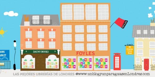 Dibujo del post Las mejores librerías de Londres. Dibujo: Un blog y un paraguas, en Londres #Librerías #Londres #Dibujo