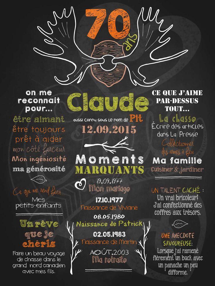 Affiche personnalisée anniversaire pour adulte Quel panache! (orange) | 35,00$ #chalkboard #lacraieco